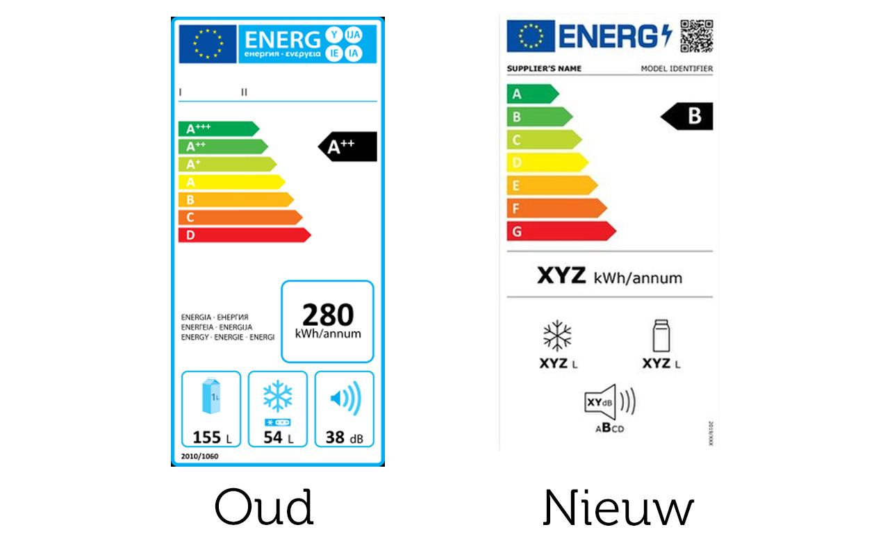 Oud-energielabel-en-nieuw-enegielabel